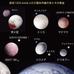 外縁天体とその衛星、天体同士の衝突で形成か