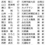 【東京】(6~20)