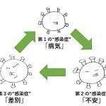 日本赤十字社「負のスパイラルを断ち切ろう」