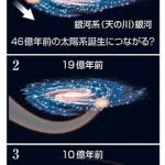 「いて座矮小銀河」が銀河系に衝突し星々を形成