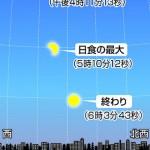 21日に全国で太陽が欠けて見える「部分日食」