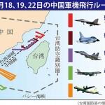 中国軍機飛行ルート