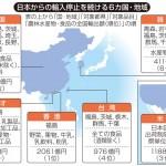 原発事故から10年、6カ国・地域で輸入停止継続