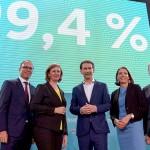 99・4%の支持を得て党首に再選されたクルツ首相(中央)オーストリア国営放送公式サイドから、写真オーストリア通信